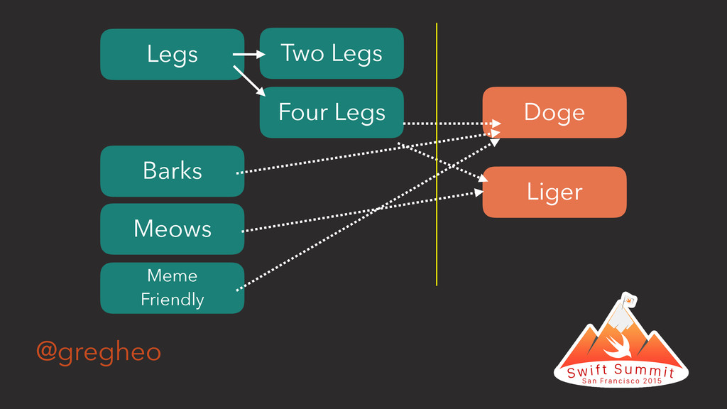 @gregheo Legs Two Legs Doge Liger Barks Four Le...