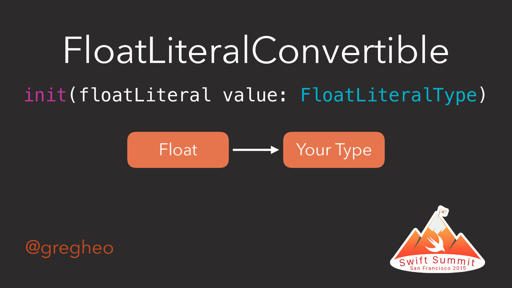 @gregheo FloatLiteralConvertible init(floatLite...