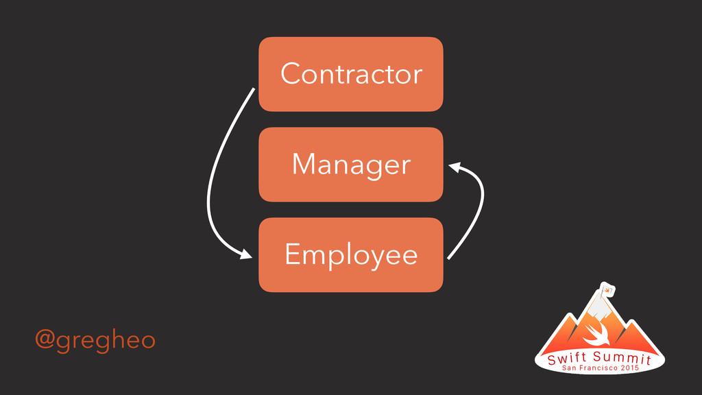 @gregheo Contractor Employee Manager