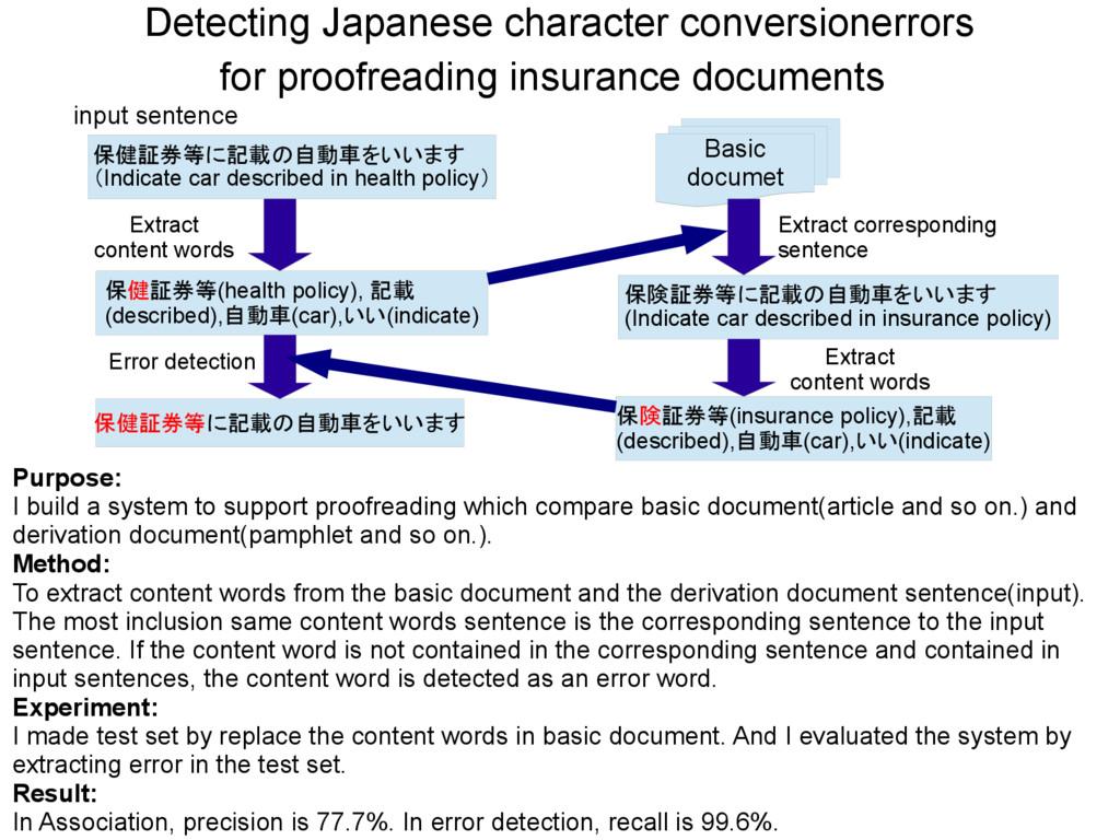 Detecting Japanese character conversionerrors f...