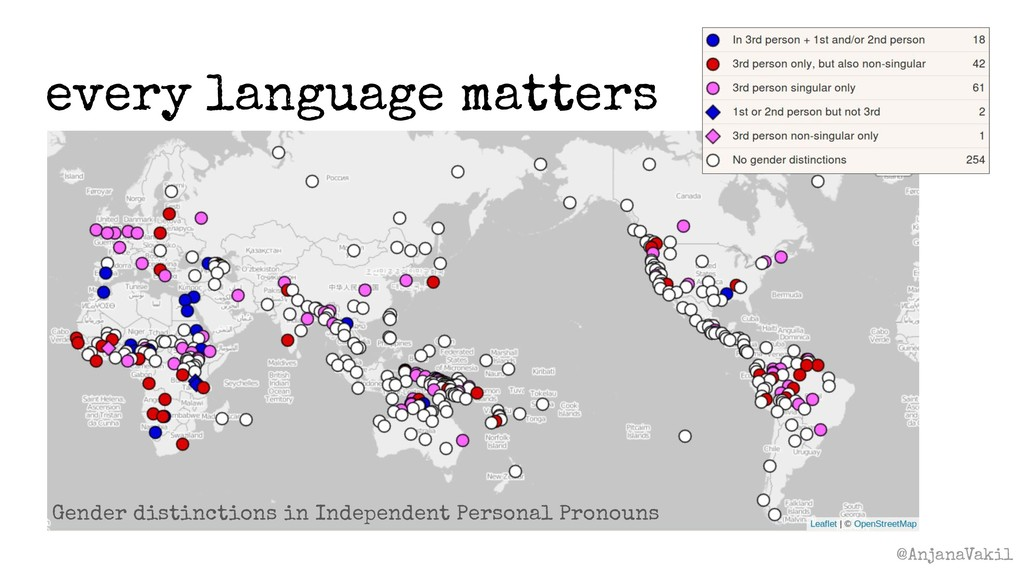 @AnjanaVakil every language matters Gender dist...