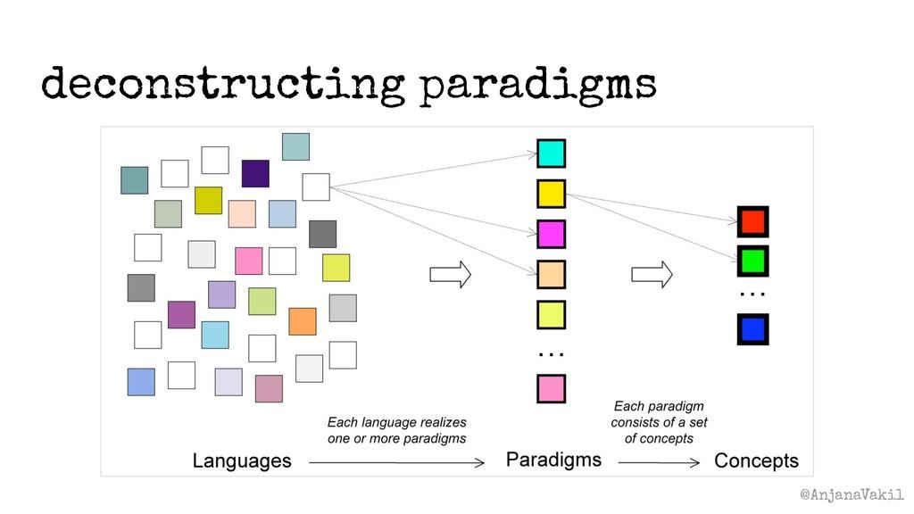 @AnjanaVakil deconstructing paradigms