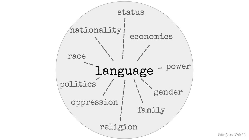 @AnjanaVakil gender nationality power family st...