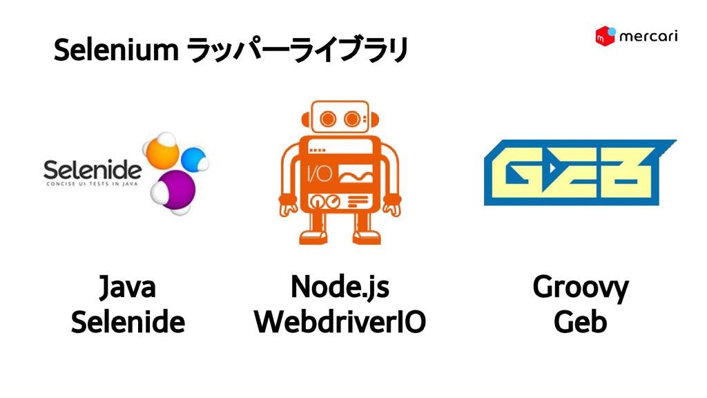Selenium ラッパーライブラリ  Java Selenide Node.js Webd...