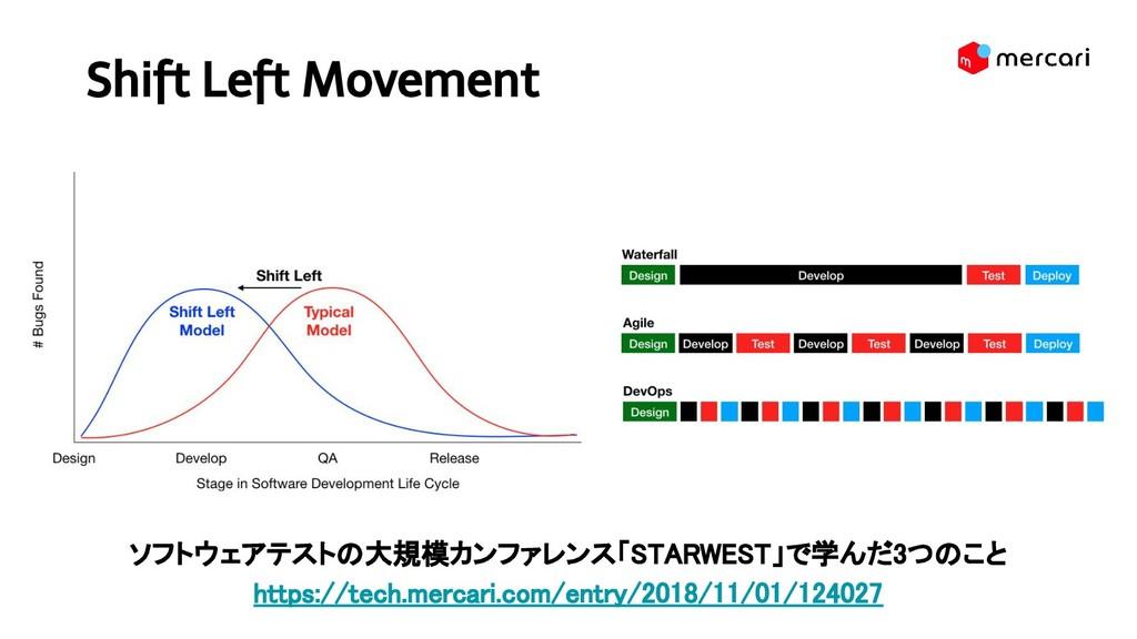Shift Left Movement ソフトウェアテストの大規模カンファレンス「STARW...