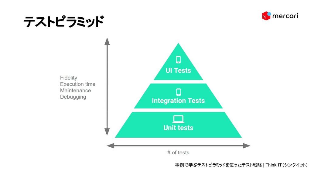 テストピラミッド 事例で学ぶテストピラミッドを使ったテスト戦略   Think IT(シンク...