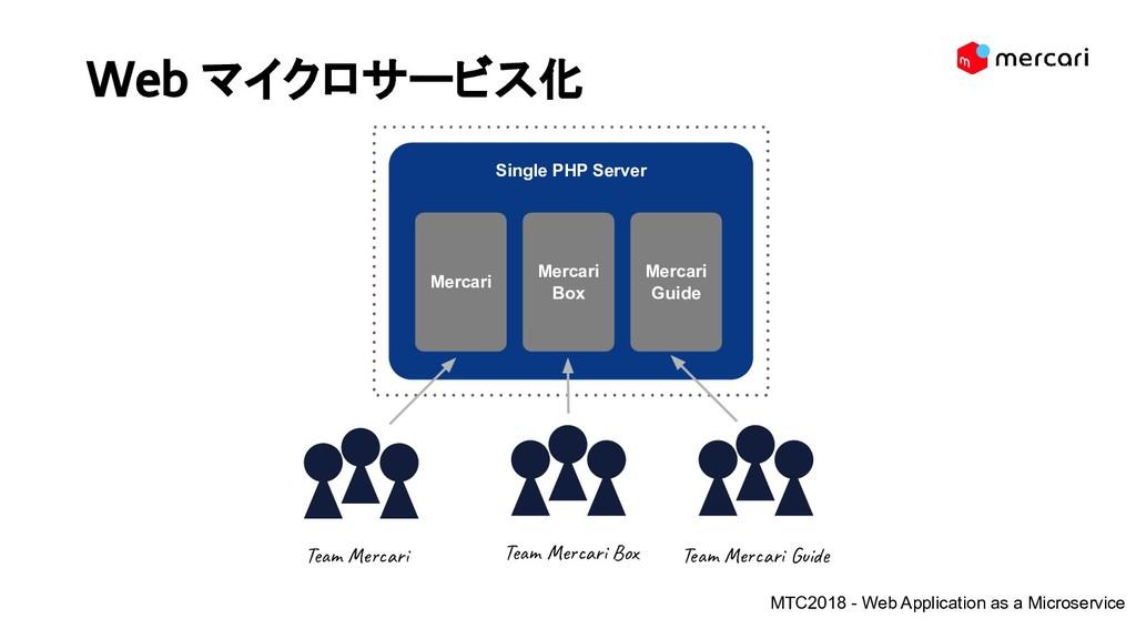 Web マイクロサービス化 MTC2018 - Web Application as a M...