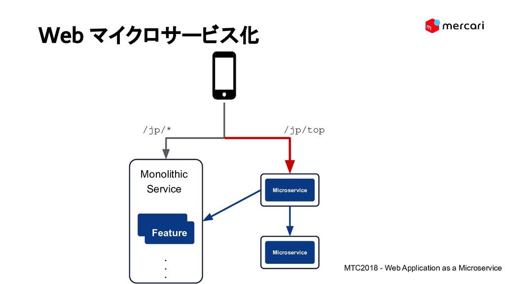 Web マイクロサービス化 Monolithic Service Feature ・ ・ ・...