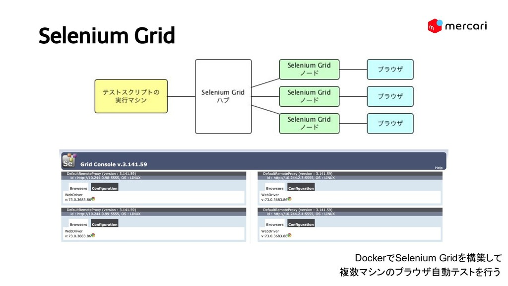 Selenium Grid DockerでSelenium Gridを構築して 複数マシンの...
