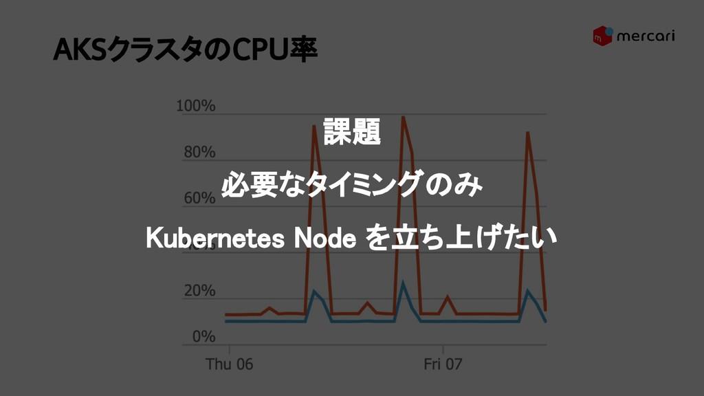 AKSクラスタのCPU率  課題 必要なタイミングのみ Kubernetes Node...