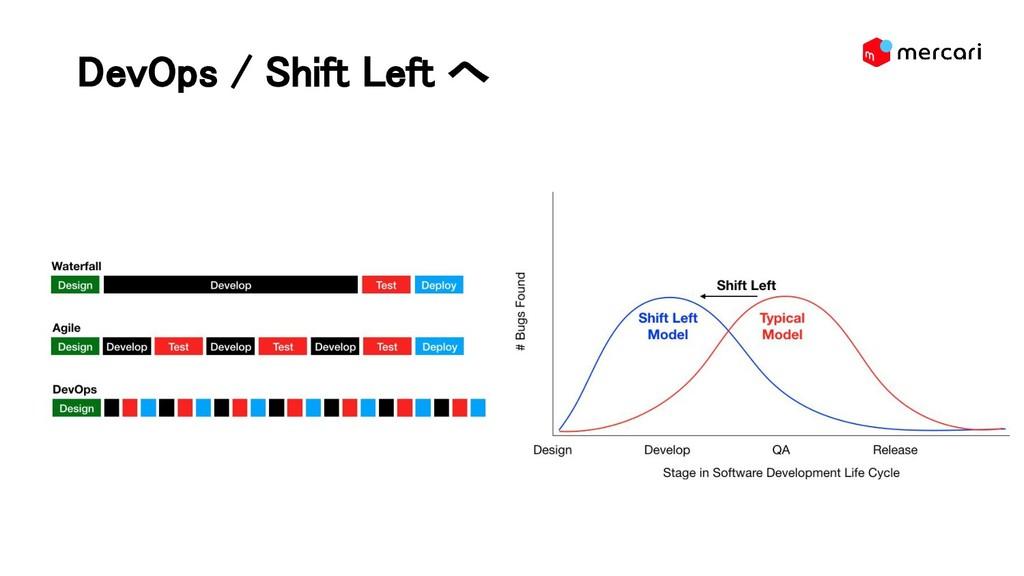 DevOps / Shift Left へ