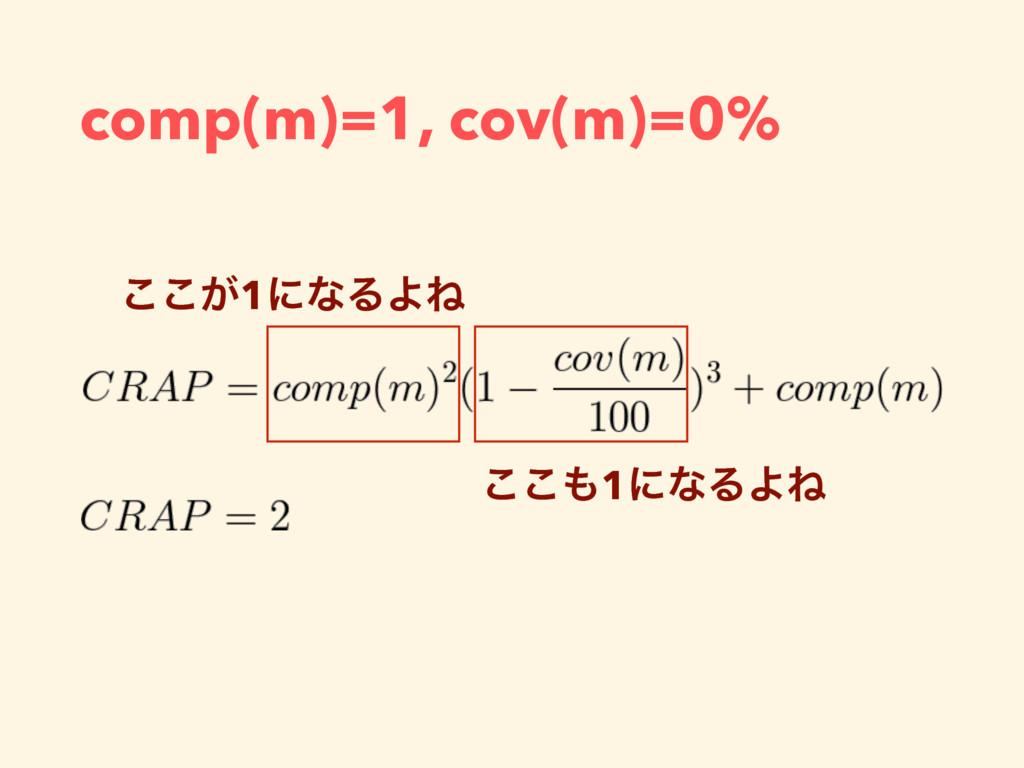 comp(m)=1, cov(m)=0% ͕͜͜1ʹͳΔΑͶ ͜͜1ʹͳΔΑͶ