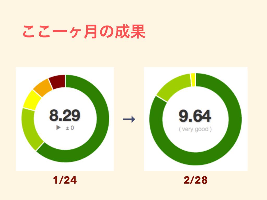 ͜͜Ұϲ݄ͷՌ → 1/24 2/28