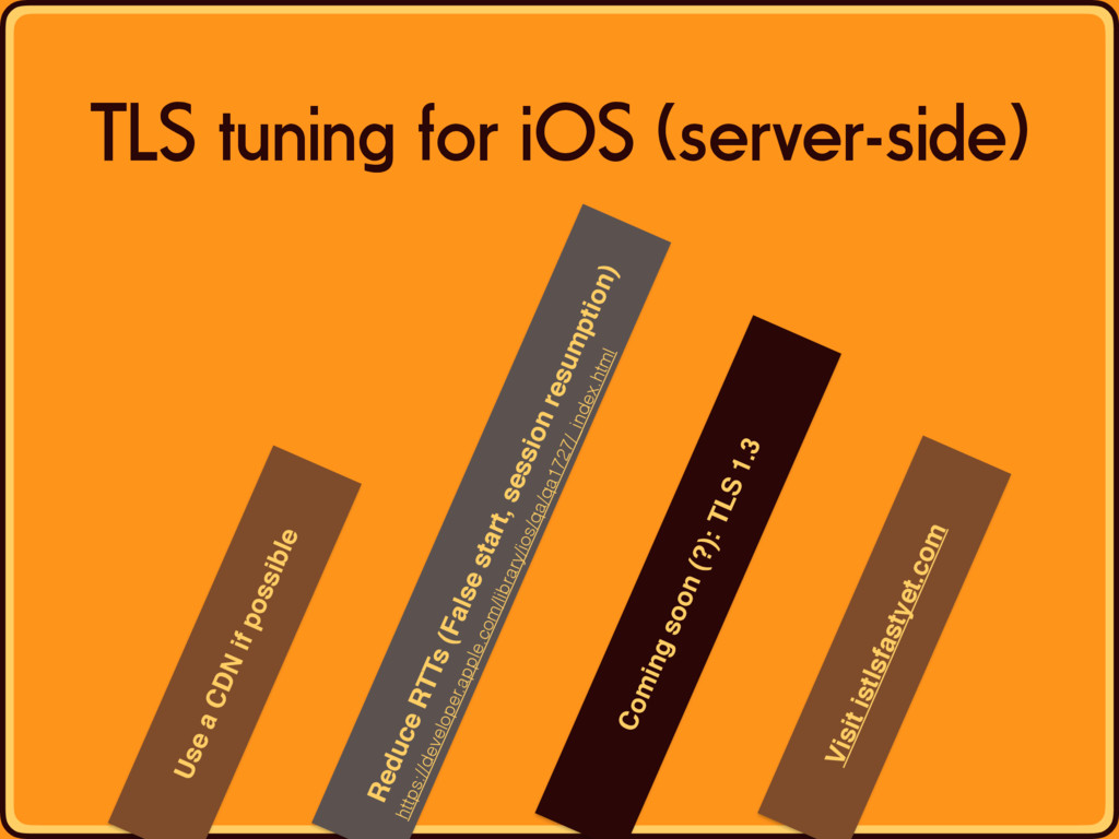 Use a CDN if possible TLS tuning for iOS (serve...