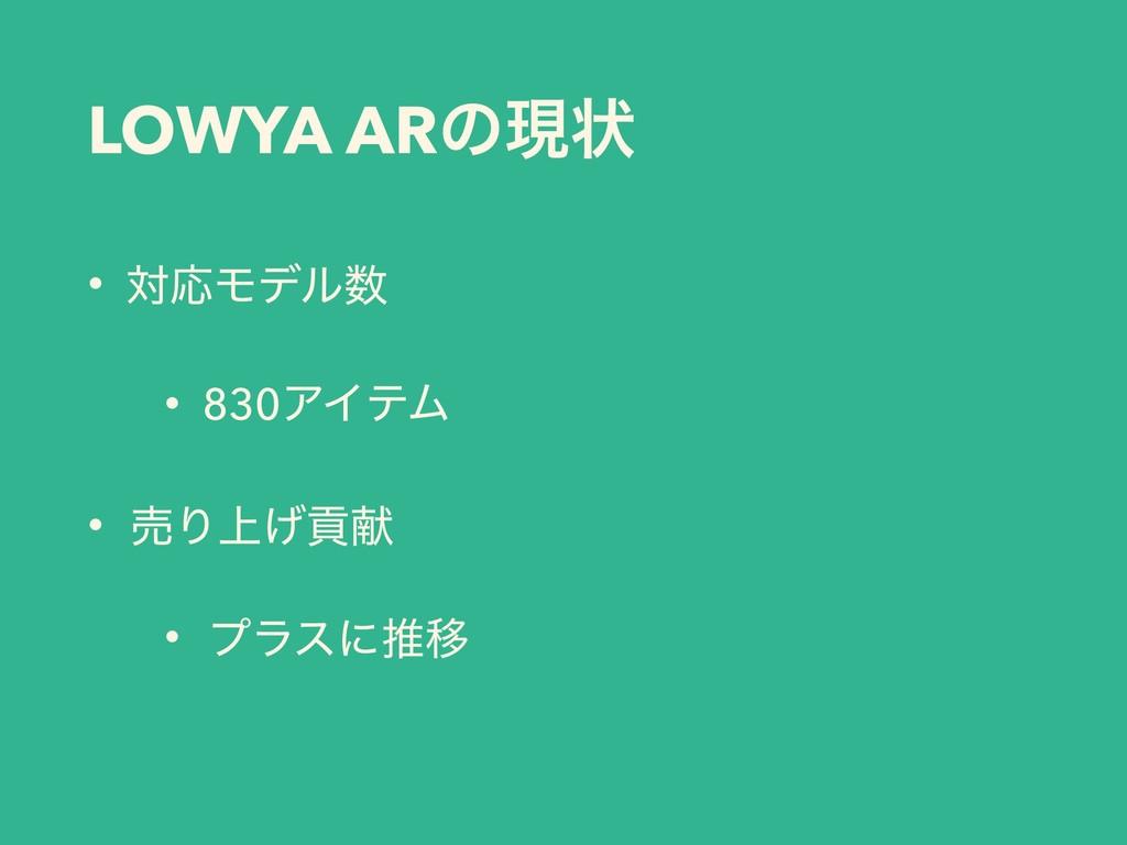 LOWYA ARͷݱঢ় • ରԠϞσϧ • 830ΞΠςϜ • ചΓ্͛ߩݙ • ϓϥεʹਪҠ