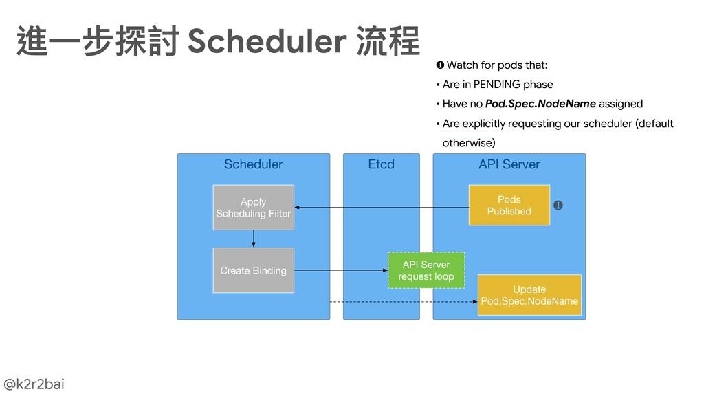 @k2r2bai 進⼀一步探討 Scheduler 流程 ❶ ❶ Watch for pods...