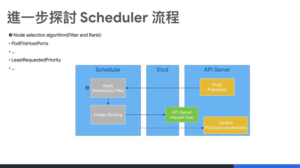 進⼀一步探討 Scheduler 流程 ❷ ❷ Node selection algorith...