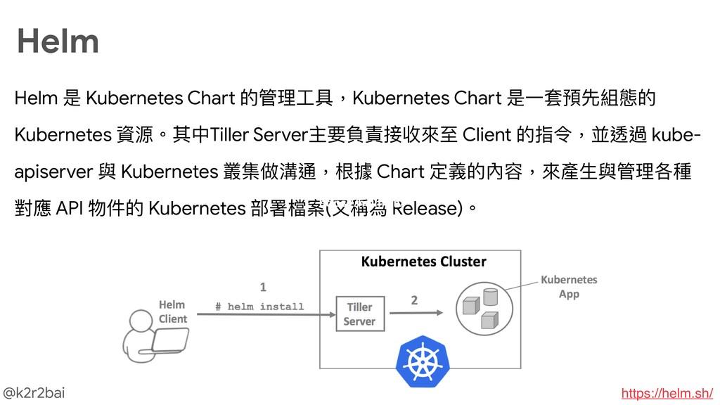 @k2r2bai Helm 是 Kubernetes Chart 的管理理⼯工具,Kubern...