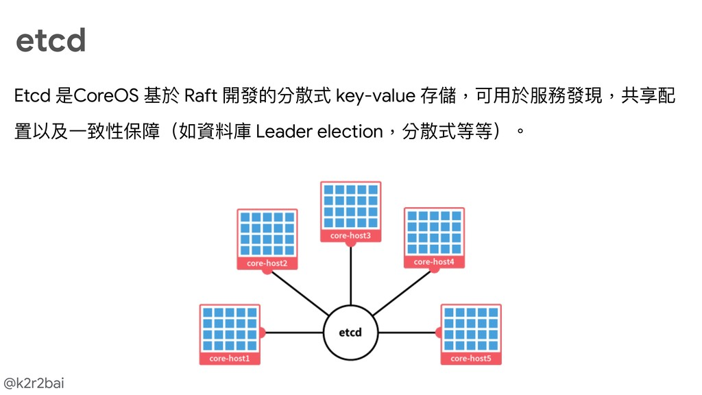 @k2r2bai Etcd 是CoreOS 基於 Raft 開發的分散式 key-value ...