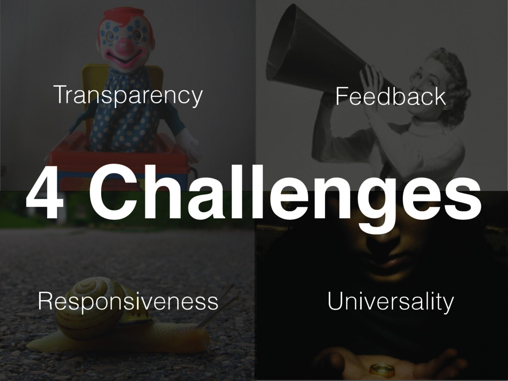 4 Challenges Transparency Feedback Responsivene...