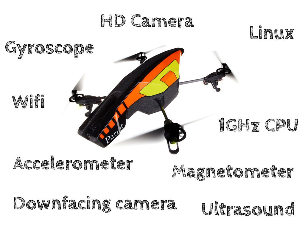 HD Camera Downfacing camera Gyroscope Wifi 1GHz...