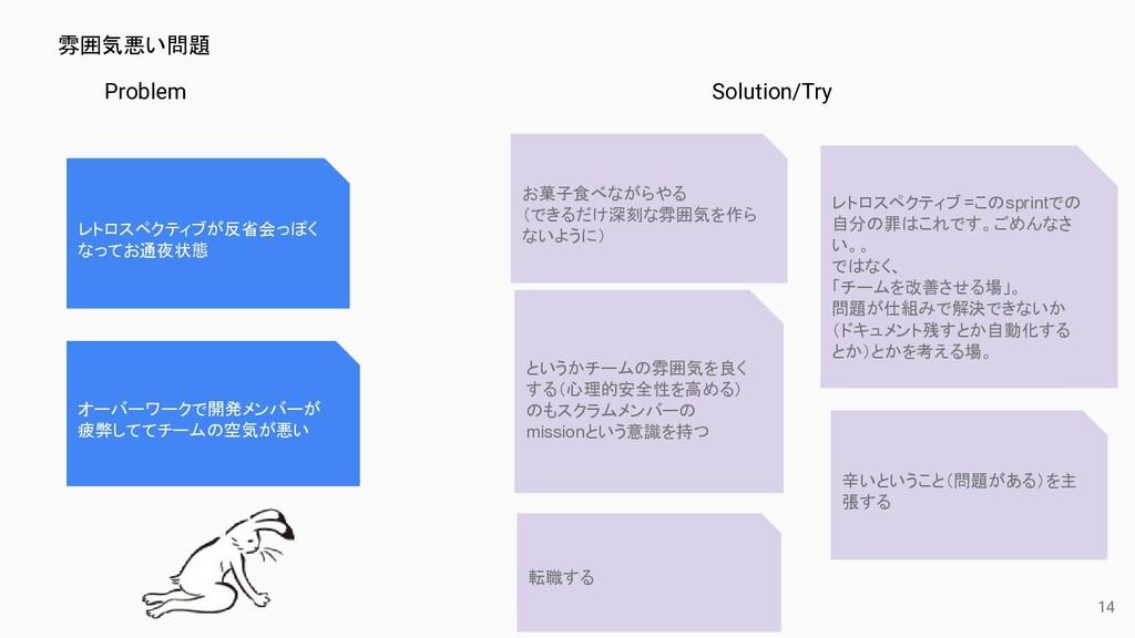 Problem Solution/Try お菓子食べながらやる (できるだけ深刻な雰囲気を作ら...