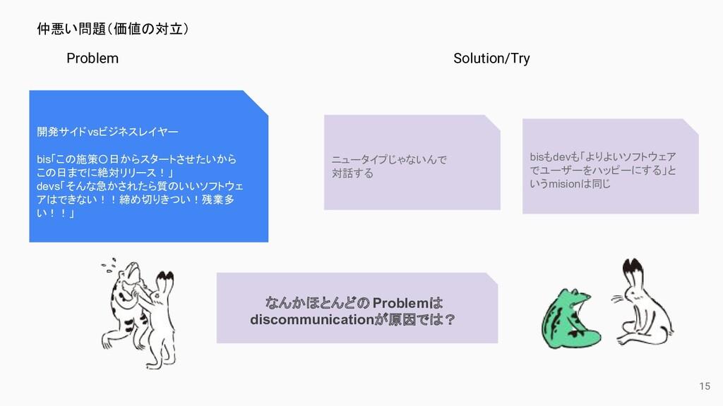 Problem Solution/Try bisもdevも「よりよいソフトウェア でユーザーを...