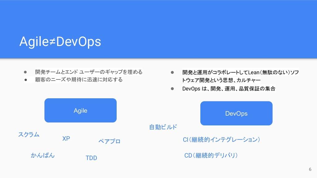 Agile≠DevOps ● 開発チームとエンド ユーザーのギャップを埋める ● 顧客のニーズ...