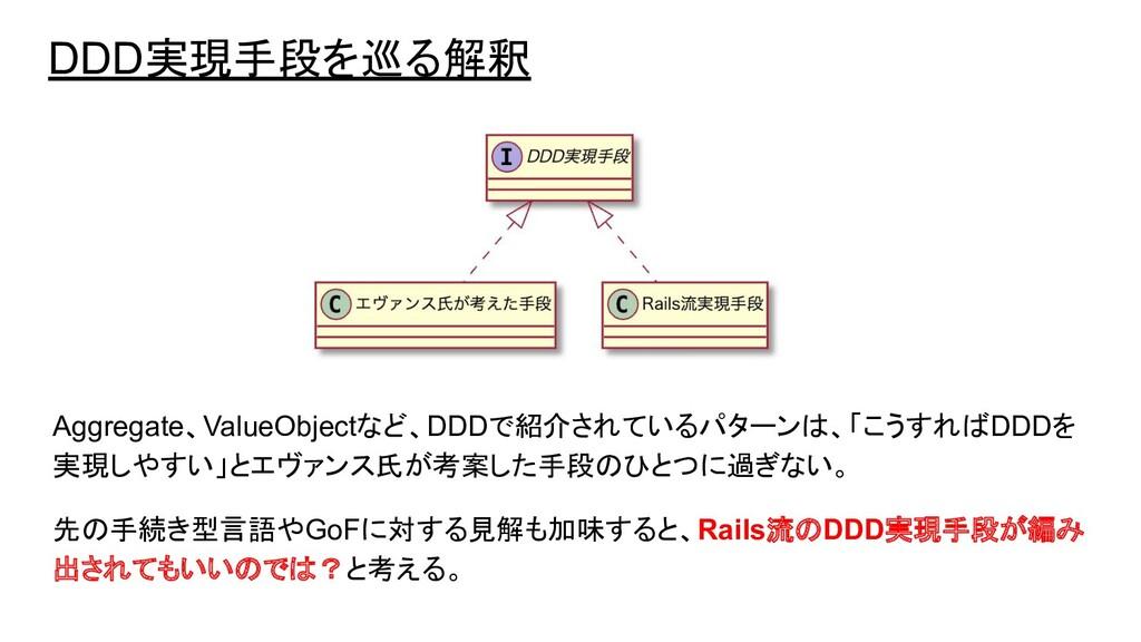 DDD実現手段を巡る解釈 Aggregate、ValueObjectなど、DDDで紹介されてい...