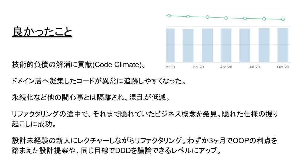 良かったこと 技術的負債の解消に貢献(Code Climate)。 ドメイン層へ凝集したコード...