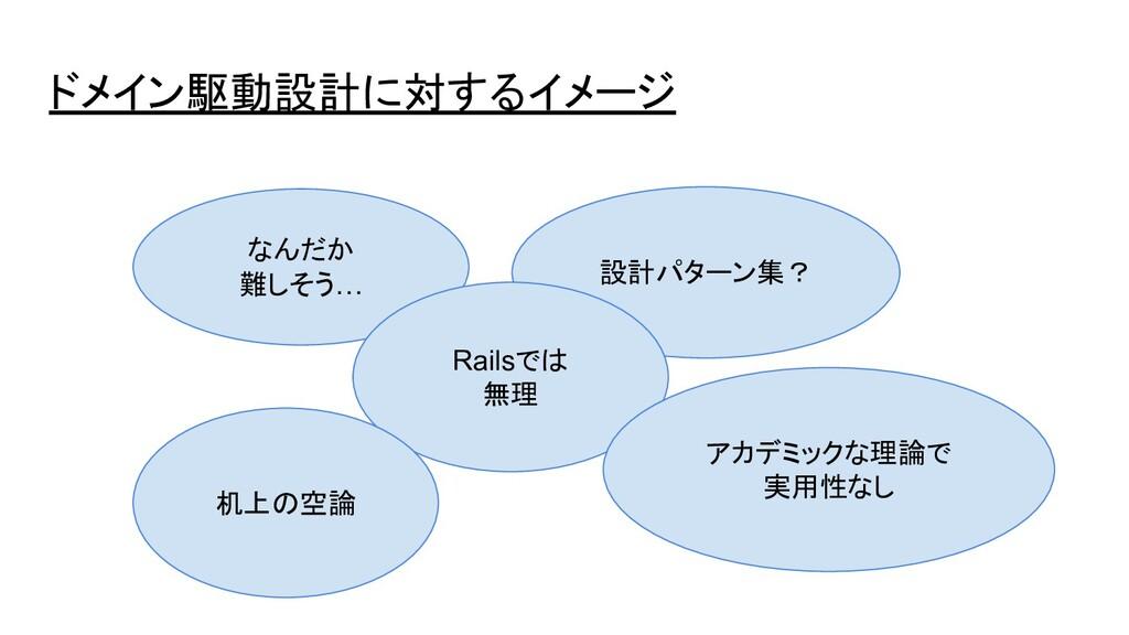 ドメイン駆動設計に対するイメージ なんだか 難しそう… 設計パターン集? Railsでは 無理...
