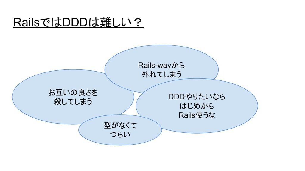 RailsではDDDは難しい? お互いの良さを 殺してしまう Rails-wayから 外れてし...