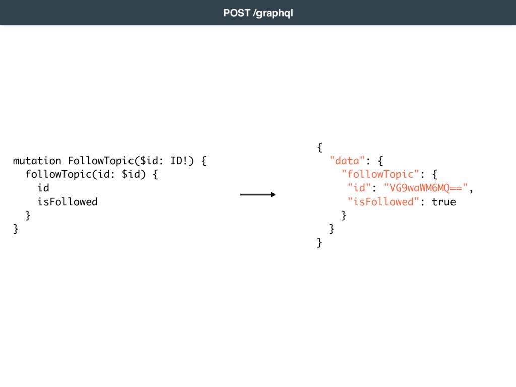 mutation FollowTopic($id: ID!) { followTopic(...