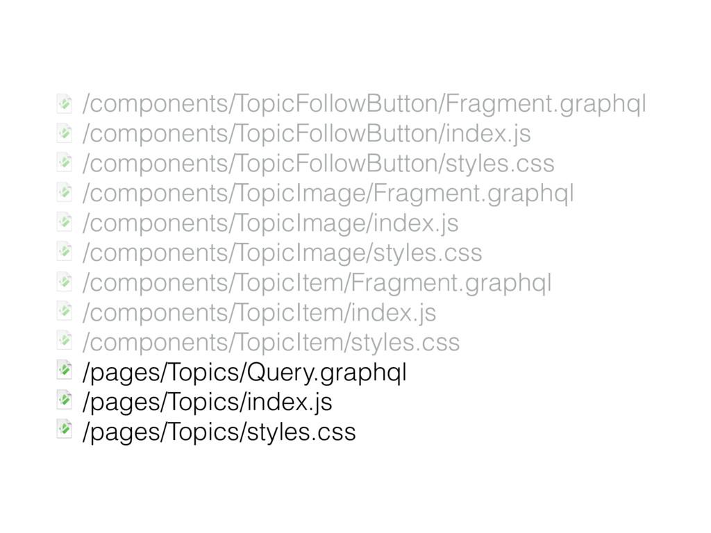 /components/TopicFollowButton/Fragment.graphql ...