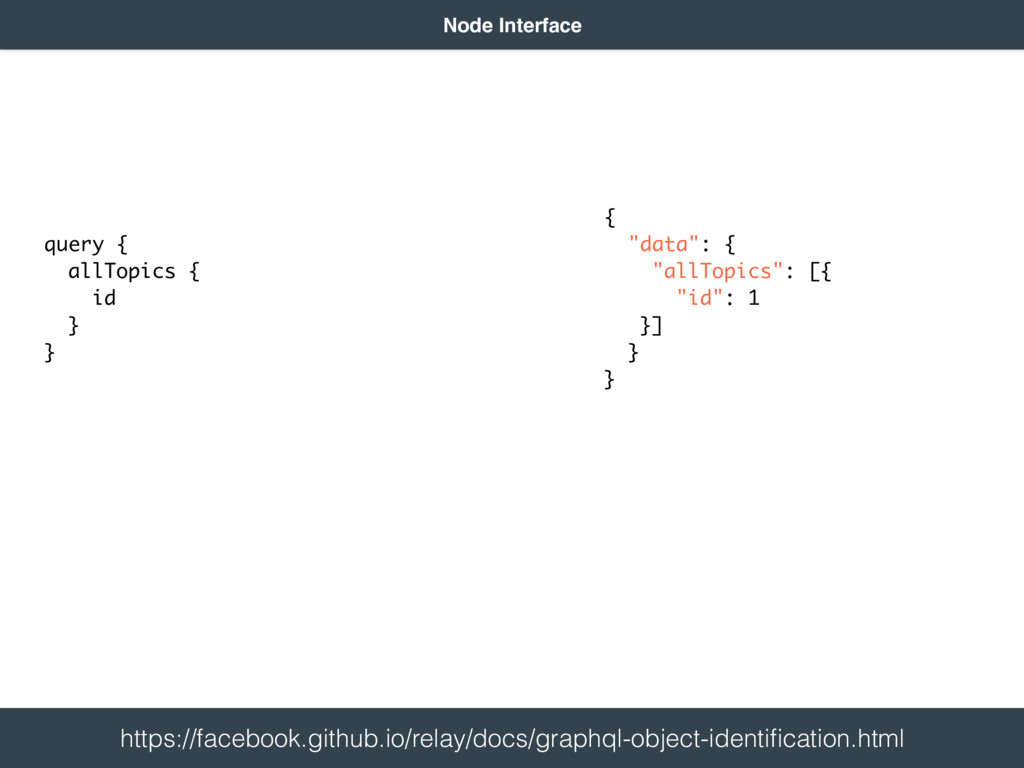 "query { allTopics { id } } { ""data"": { ""allTo..."