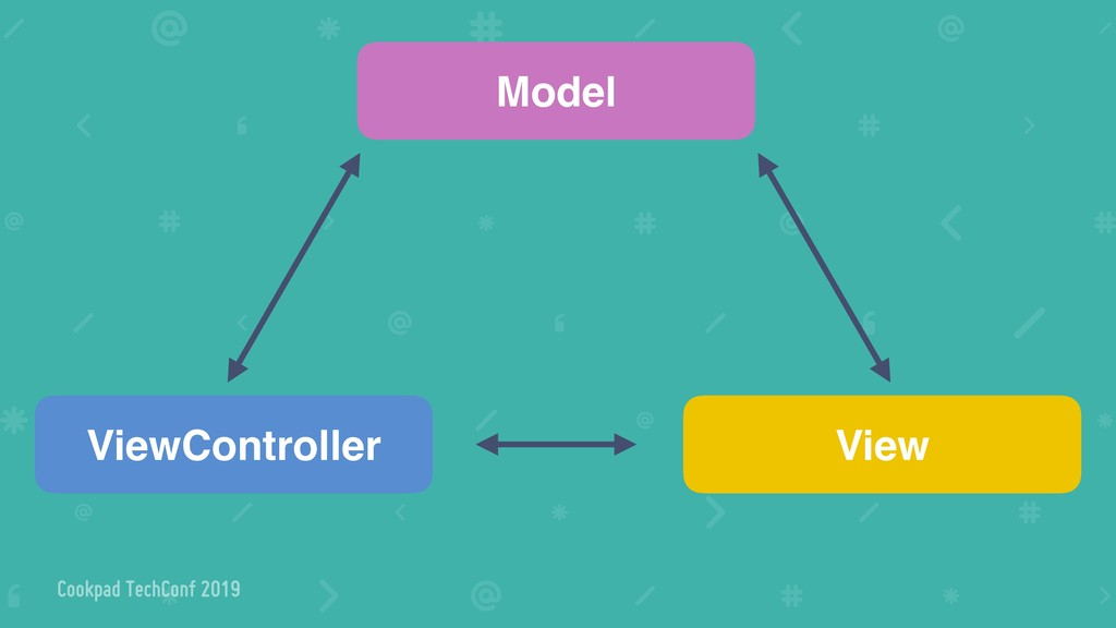View Model ViewController
