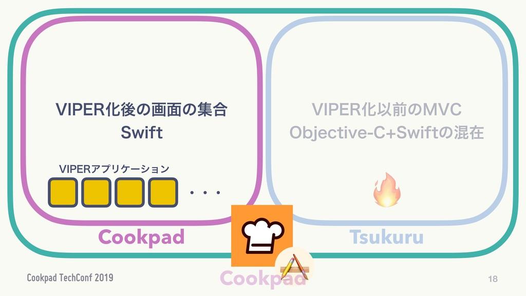 18 Tsukuru Cookpad  7*1&3ԽҎલͷ.7$ 0CKFDUJWF$4...