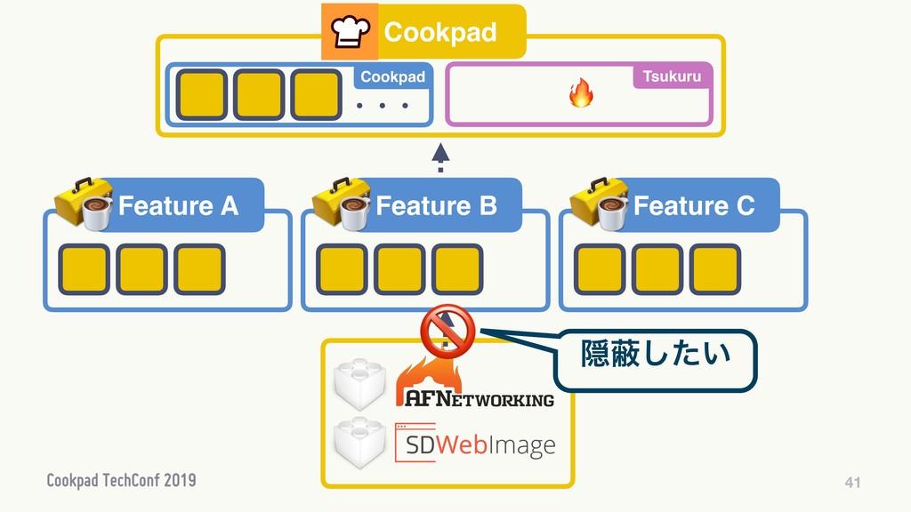 41 Cookpad ɾɾɾ Cookpad Tsukuru  Feature A Featu...