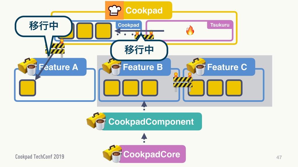 47 CookpadCore CookpadComponent Cookpad ɾɾɾ Coo...