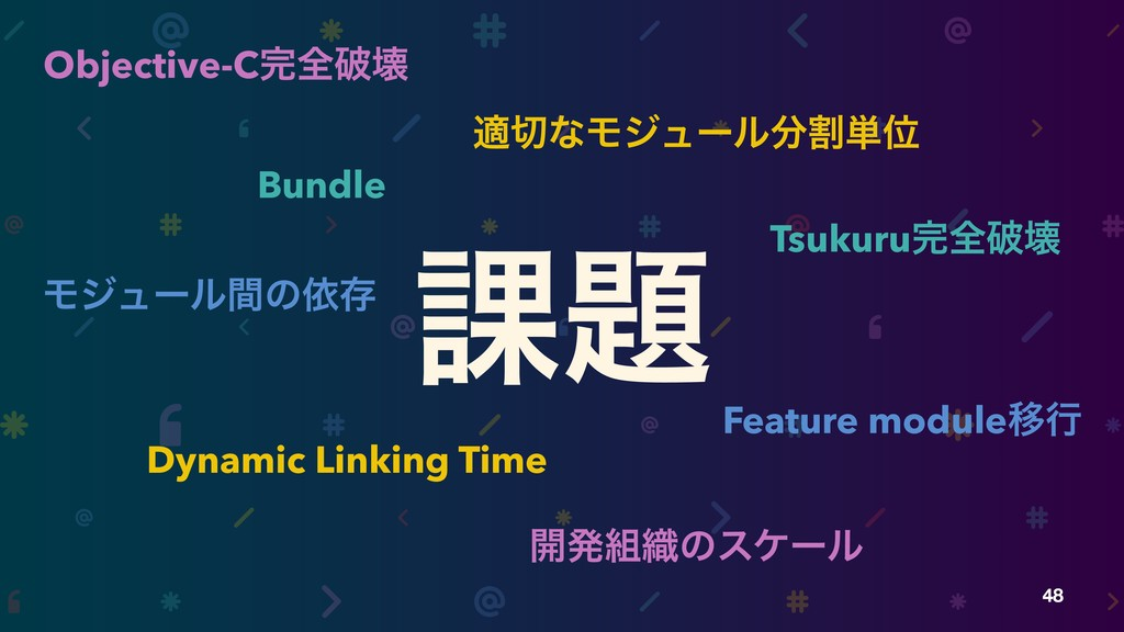 ՝୊ 48 Bundle Dynamic Linking Time Tsukuru׬શഁյ F...