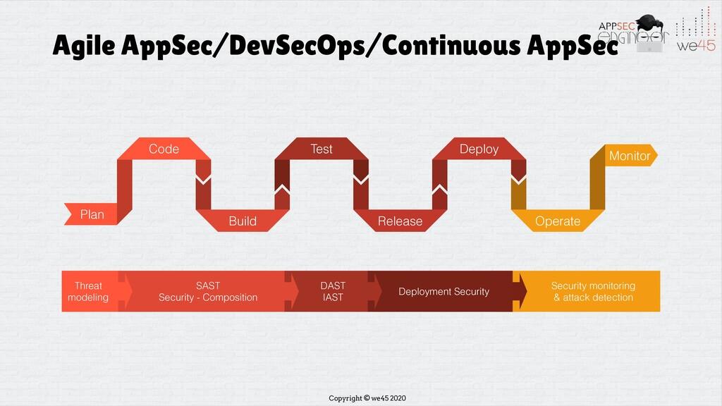 Copyright © we45 2020 Agile AppSec/DevSecOps/Co...