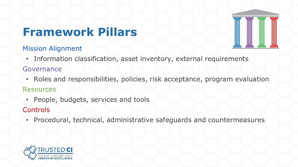 Framework Pillars Mission Alignment • Informati...