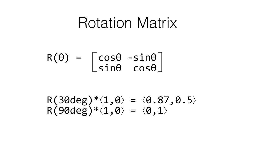 Rotation Matrix R(θ) = ⽷cosθ -‐sinθ⽹...