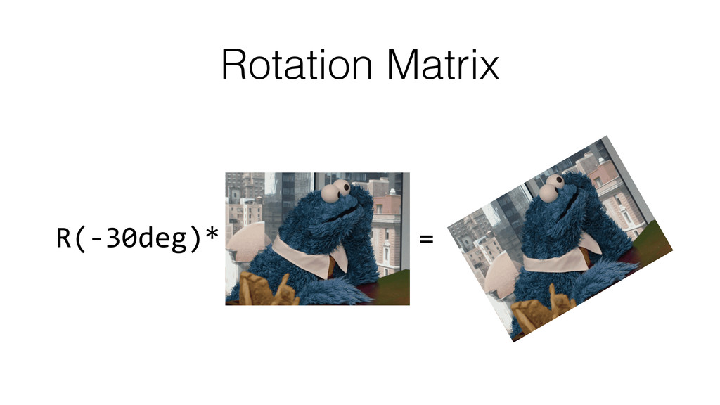 Rotation Matrix R(-­‐30deg)*	