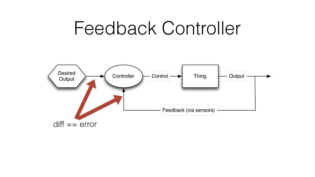 Feedback Controller diff == error