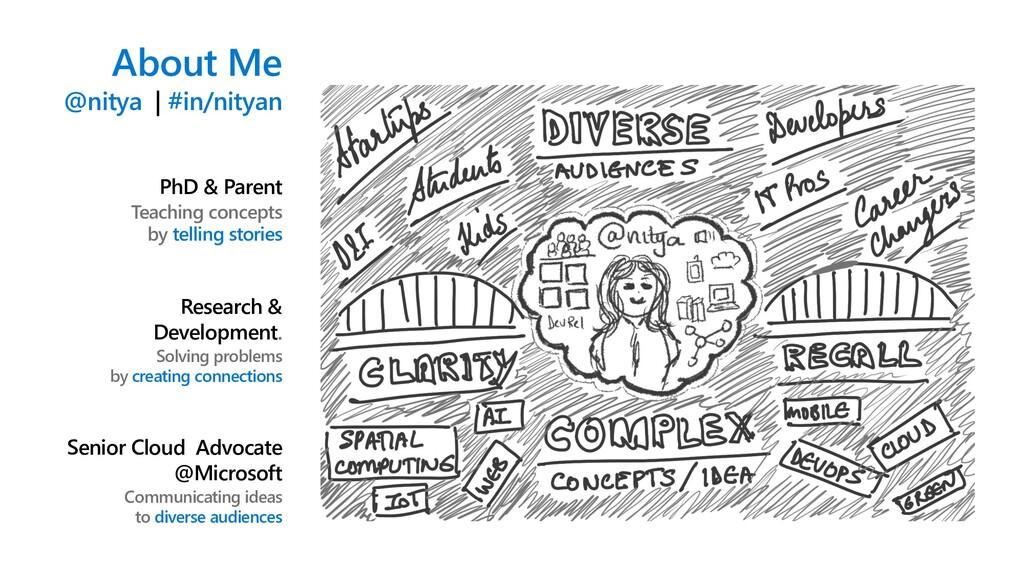 About Me @nitya | #in/nityan PhD & Parent Teach...