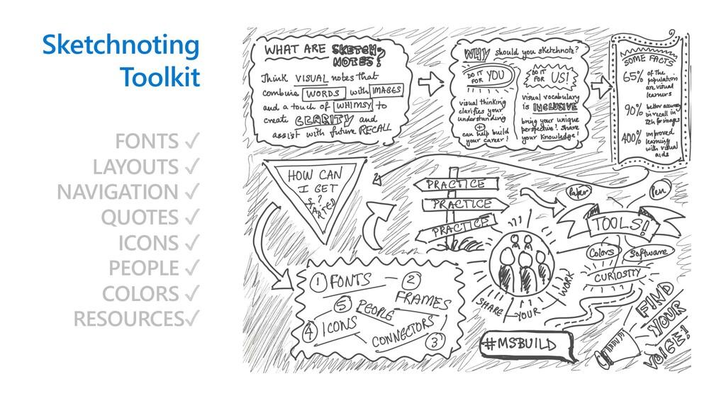 Sketchnoting Toolkit FONTS ✓ LAYOUTS ✓ NAVIGATI...