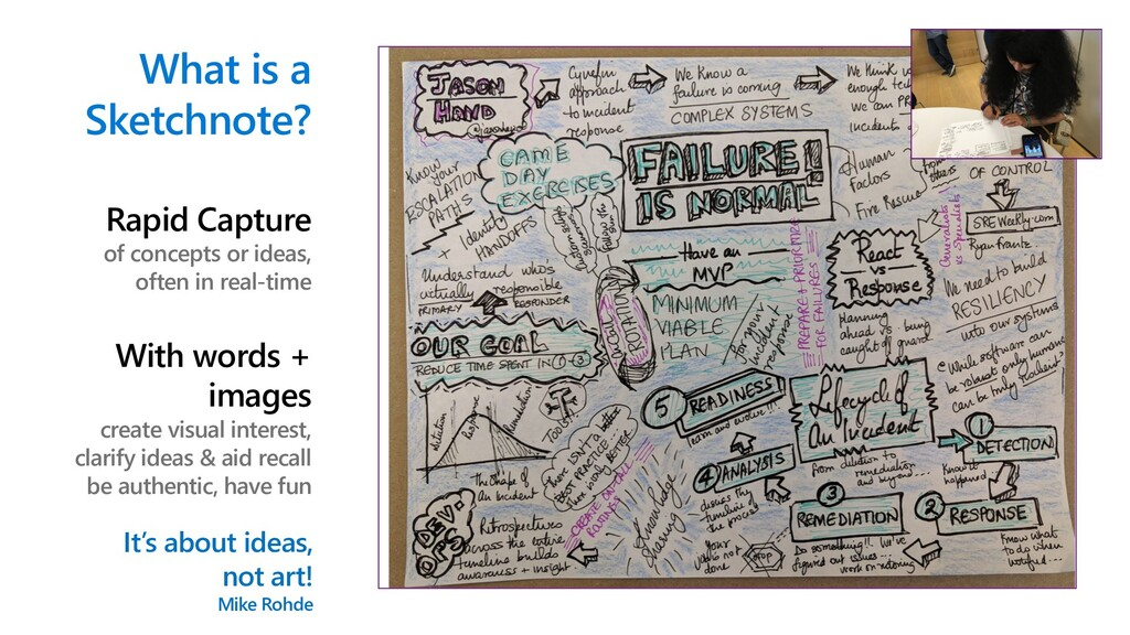 What is a Sketchnote? Rapid Capture of concepts...