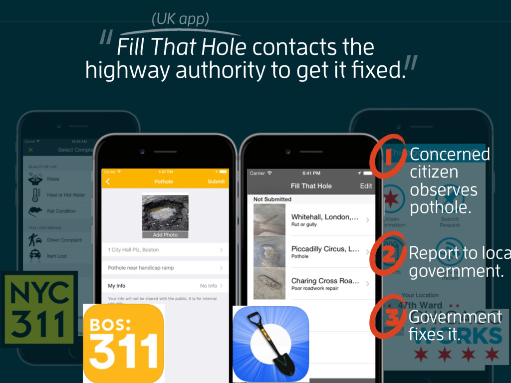 """ "" Fill That Hole contacts the highway authori..."