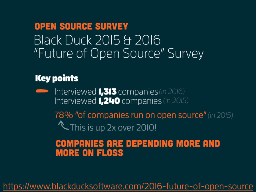https://www.blackducksoftware.com/2016-future-o...